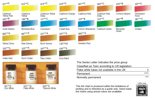 Egg Tempera Colour Chart  Hints and Tips